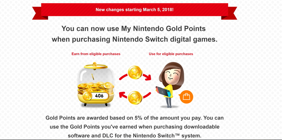My Nintendo Gold Coins can Now be Used on the Switch eShop